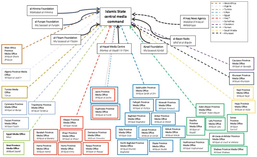 Ислямска медийна мрежа