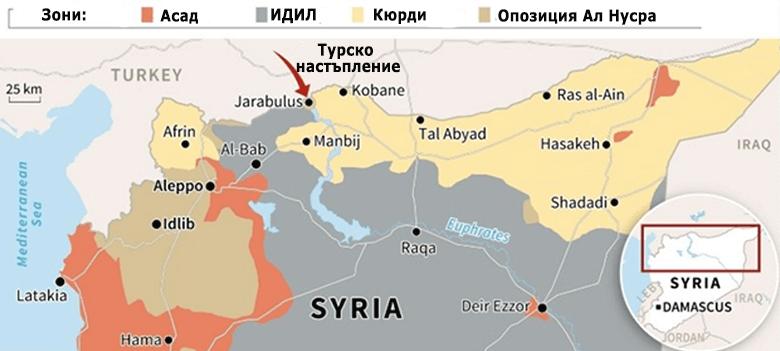 tursko nastyplenie