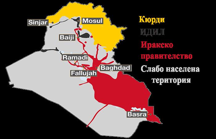 етноси в Ирак