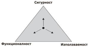 Защита на корпоративни информационни системи