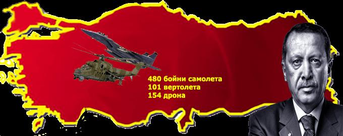 Състав на Турските въоръжени сили