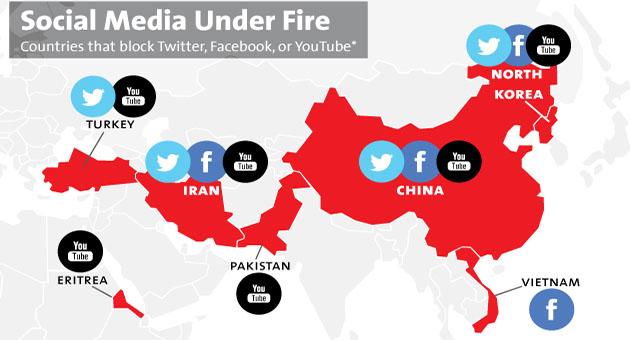 Интернет цензура