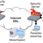 Електронно правителство. Архитектура на система за електронен документооборот.